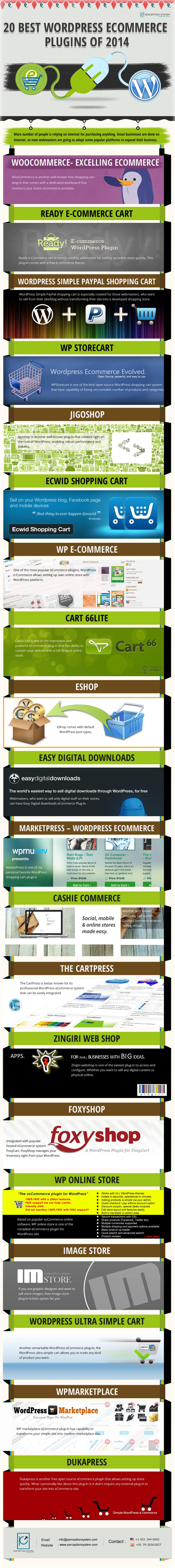 wordpress-ecommerce-plugin-2014