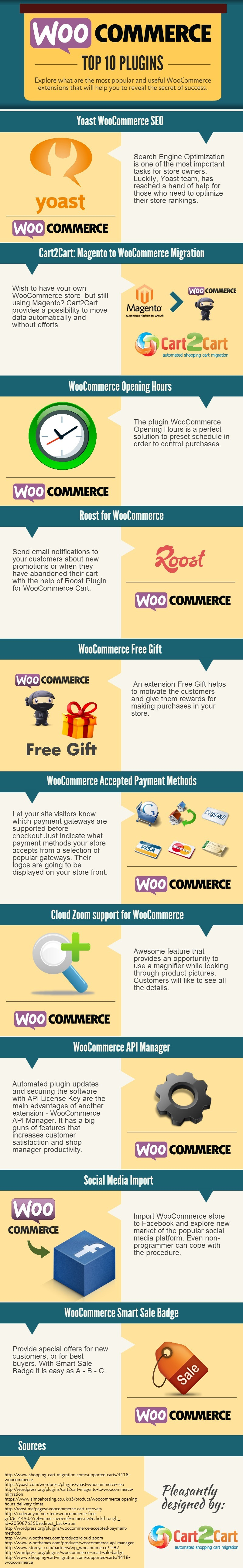 woocommerce-top-10-plugins