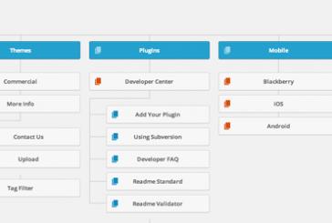 Vizuální sitemapa pro administraci WordPressu
