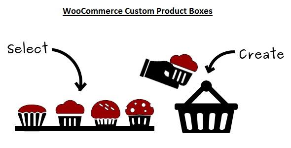 1.2. WooCommerce Custom Product Boxes