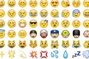 Jak deaktivovat Emoji