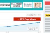 Udržte si čtenáře na webu pomocí Inline Related Posts pluginu