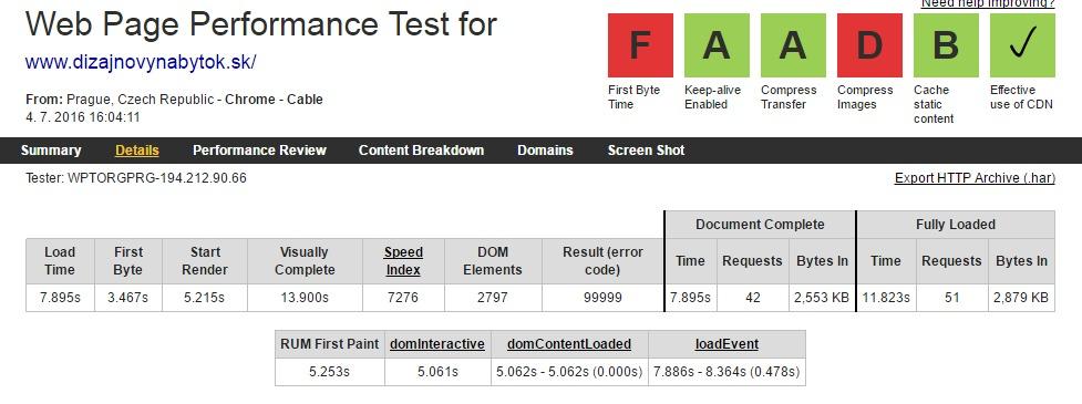 dizajn-webspeedtest-