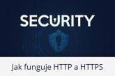 Jak funguje HTTP a HTTPS ve WordPressu